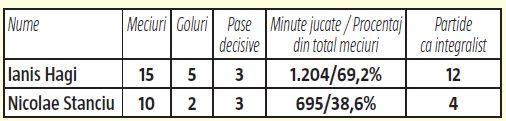 95 tabelul de meci albany dating wa